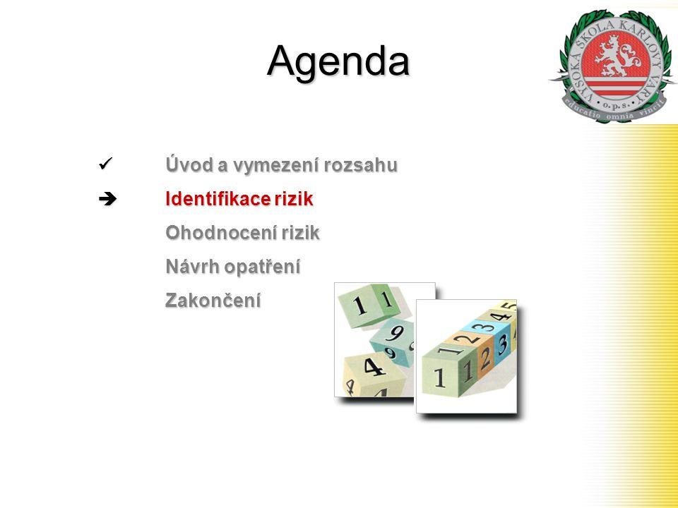 Agenda Úvod a vymezení rozsahu Úvod a vymezení rozsahu  Identifikace rizik Ohodnocení rizik Návrh opatření Zakončení