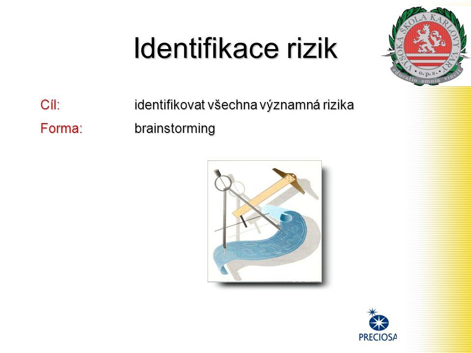 Identifikace rizik Cíl:identifikovat všechna významná rizika Forma:brainstorming