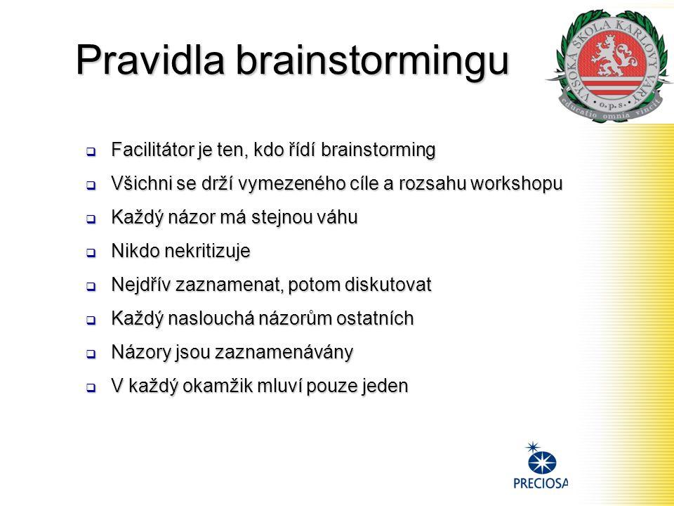 Pravidla brainstormingu  Facilitátor je ten, kdo řídí brainstorming  Všichni se drží vymezeného cíle a rozsahu workshopu  Každý názor má stejnou vá