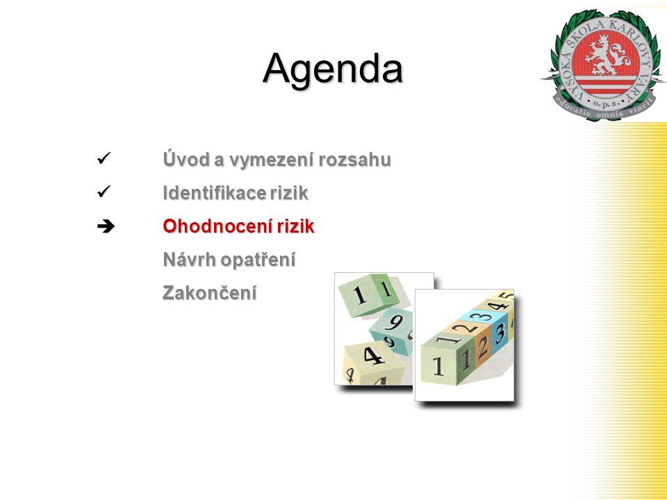 Agenda Úvod a vymezení rozsahu Úvod a vymezení rozsahu Identifikace rizik Identifikace rizik  Ohodnocení rizik Návrh opatření Zakončení