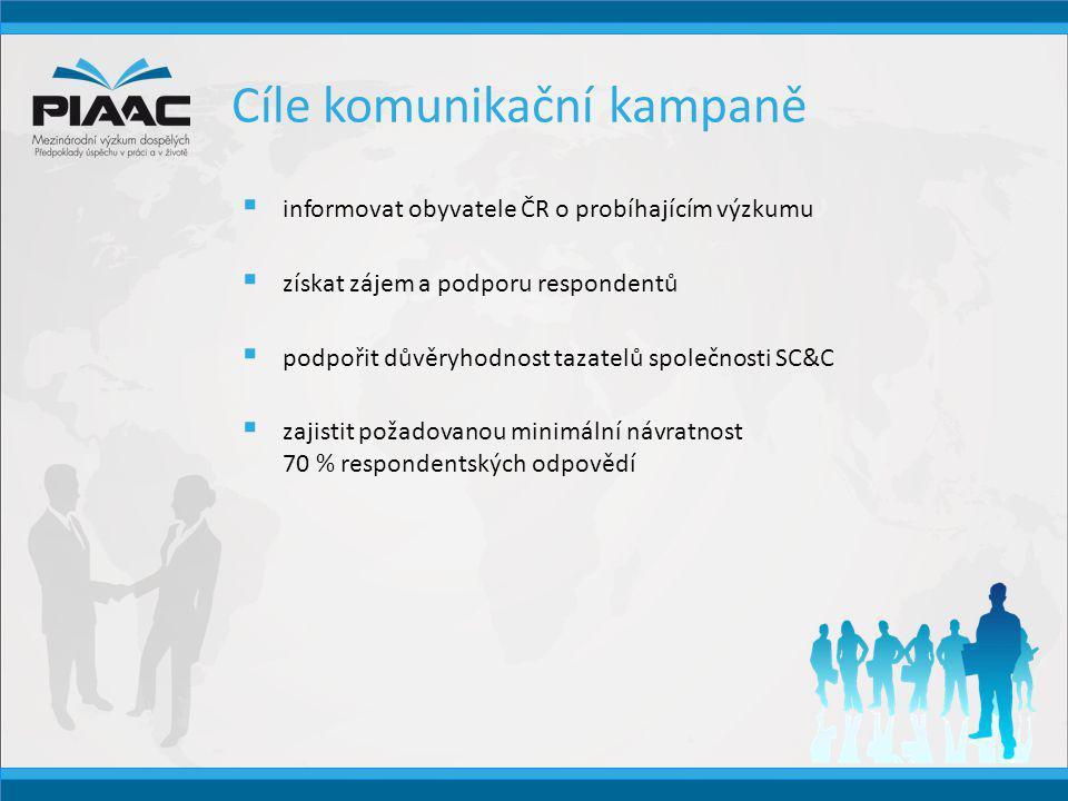 Partneři výzkumu PIAAC mediální partner