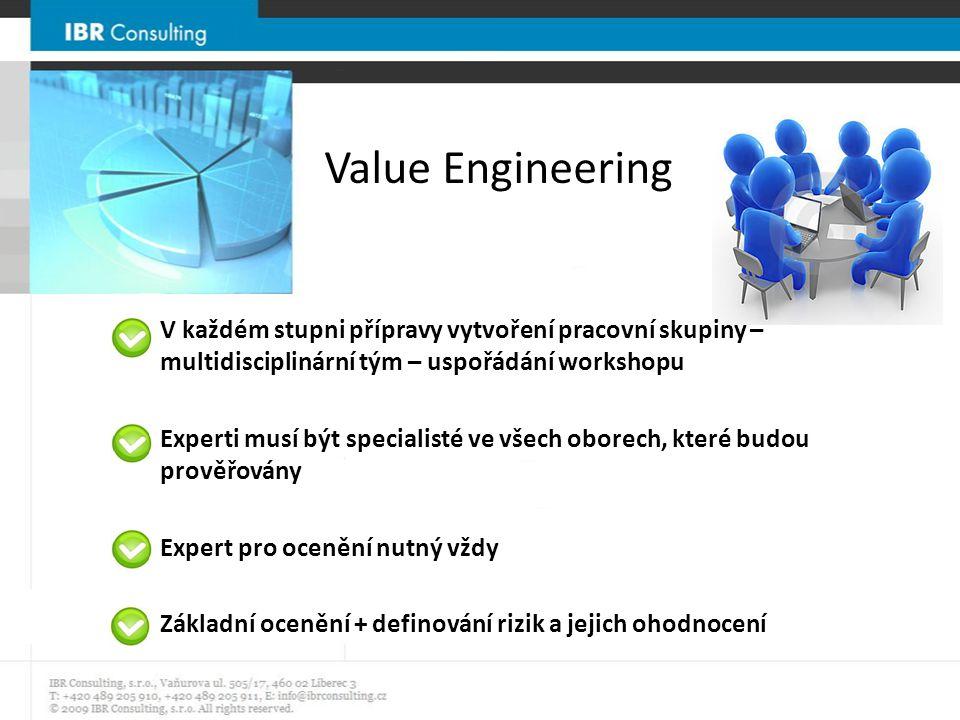 Value Engineering -Koordinace procesu kontroly a schvalování projektové dokumentace ve všech stupních zpracování -kontrola projektové dokumentace dle zadání investora, platné legislativy a norem -Optimalizace realizačních nákladů v celém průběhu zpracování projektové dokumentace, hledání ekonomicky a provozně nejefektivnějšího řešení -Průběžná kontrola kvality -Kontrola a odsouhlasení provedených prací -Zajištění realizace změn zákazníka v projektu - vícepráce -Zastupování zákazníka ve všech úrovních vůči ostatním účastníkům projektu a třetím stranám – inženýrská činnost