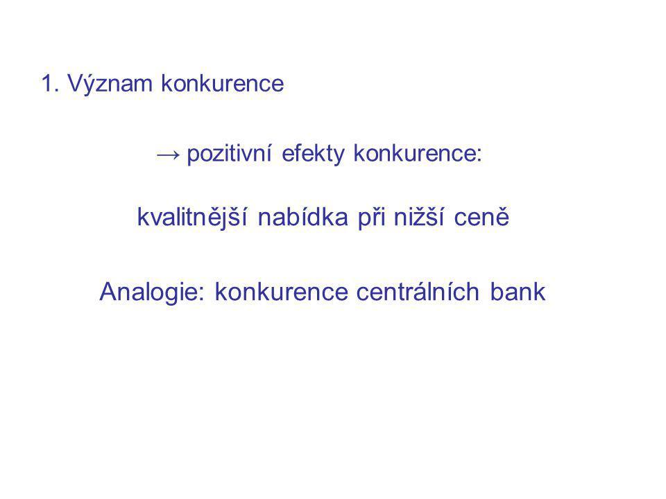 1. Význam konkurence kvalitnější nabídka při nižší ceně Analogie: konkurence centrálních bank → pozitivní efekty konkurence: