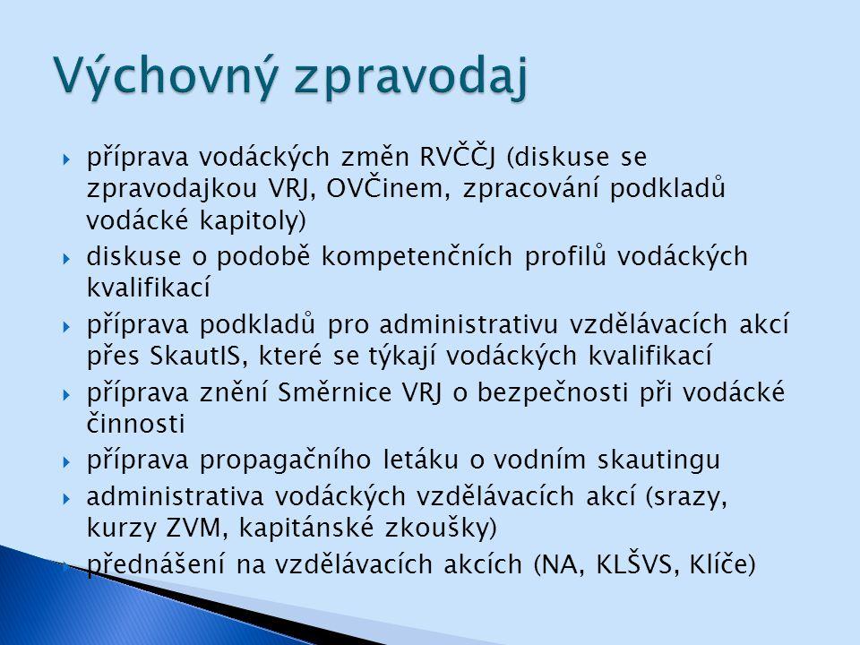  příprava vodáckých změn RVČČJ (diskuse se zpravodajkou VRJ, OVČinem, zpracování podkladů vodácké kapitoly)  diskuse o podobě kompetenčních profilů vodáckých kvalifikací  příprava podkladů pro administrativu vzdělávacích akcí přes SkautIS, které se týkají vodáckých kvalifikací  příprava znění Směrnice VRJ o bezpečnosti při vodácké činnosti  příprava propagačního letáku o vodním skautingu  administrativa vodáckých vzdělávacích akcí (srazy, kurzy ZVM, kapitánské zkoušky)  přednášení na vzdělávacích akcích (NA, KLŠVS, Klíče)