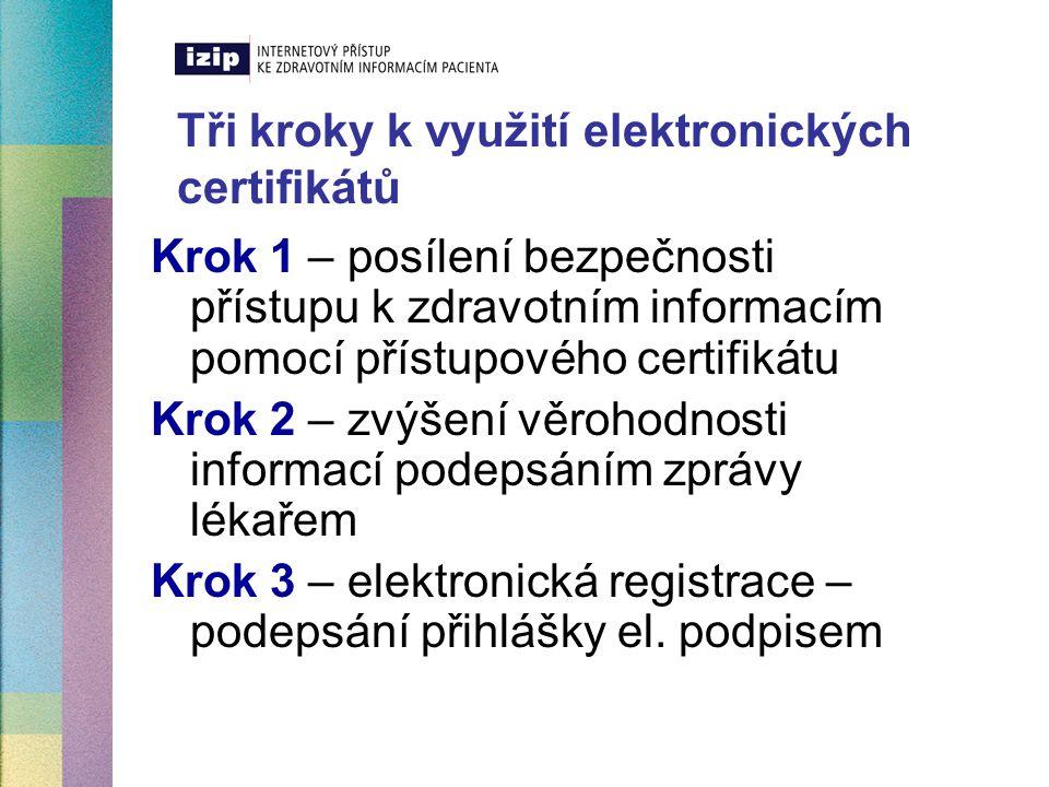 Systém IZIP v záchranné službě  ZZSKHK – ověřeno technické řešení  Projekt ve spolupráci s jihlavskou společností Profia s.r.o.