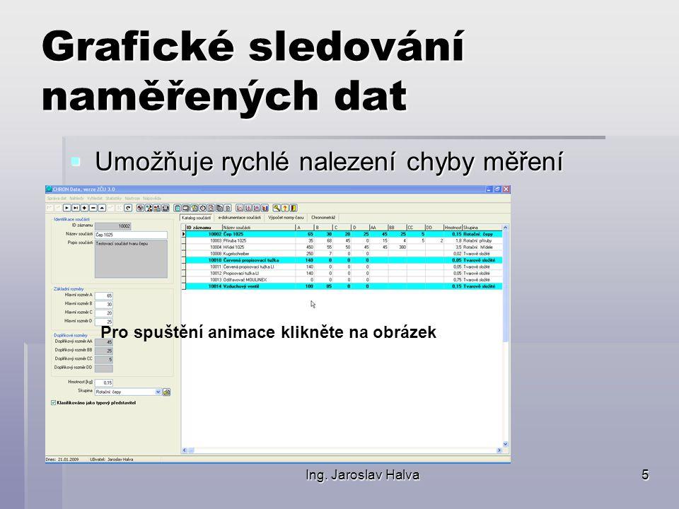 Ing. Jaroslav Halva5 Grafické sledování naměřených dat  Umožňuje rychlé nalezení chyby měření Pro spuštění animace klikněte na obrázek