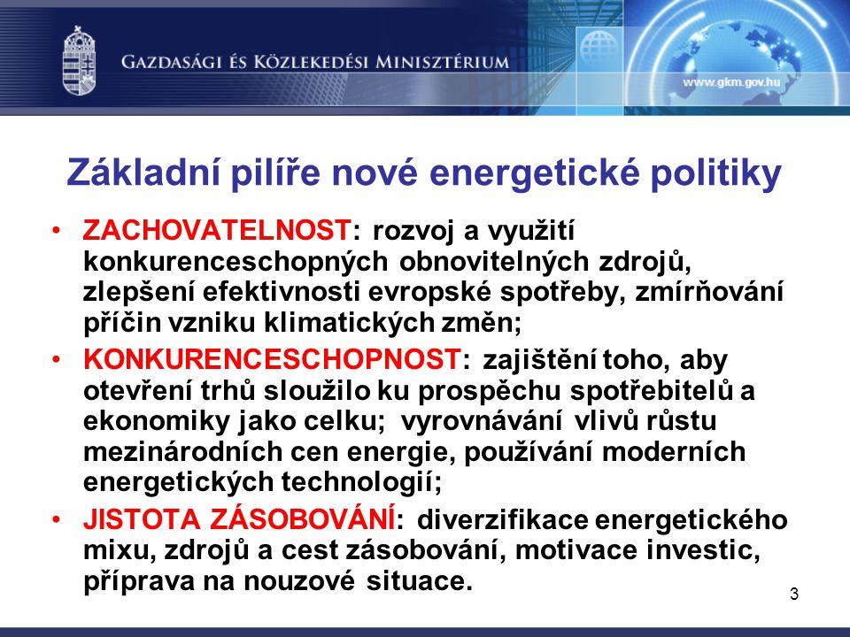 3 Základní pilíře nové energetické politiky ZACHOVATELNOST: rozvoj a využití konkurenceschopných obnovitelných zdrojů, zlepšení efektivnosti evropské spotřeby, zmírňování příčin vzniku klimatických změn; KONKURENCESCHOPNOST: zajištění toho, aby otevření trhů sloužilo ku prospěchu spotřebitelů a ekonomiky jako celku; vyrovnávání vlivů růstu mezinárodních cen energie, používání moderních energetických technologií; JISTOTA ZÁSOBOVÁNÍ: diverzifikace energetického mixu, zdrojů a cest zásobování, motivace investic, příprava na nouzové situace.