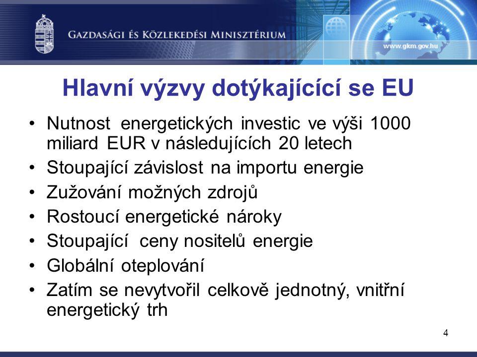 4 Hlavní výzvy dotýkajícící se EU Nutnost energetických investic ve výši 1000 miliard EUR v následujících 20 letech Stoupající závislost na importu energie Zužování možných zdrojů Rostoucí energetické nároky Stoupající ceny nositelů energie Globální oteplování Zatím se nevytvořil celkově jednotný, vnitřní energetický trh