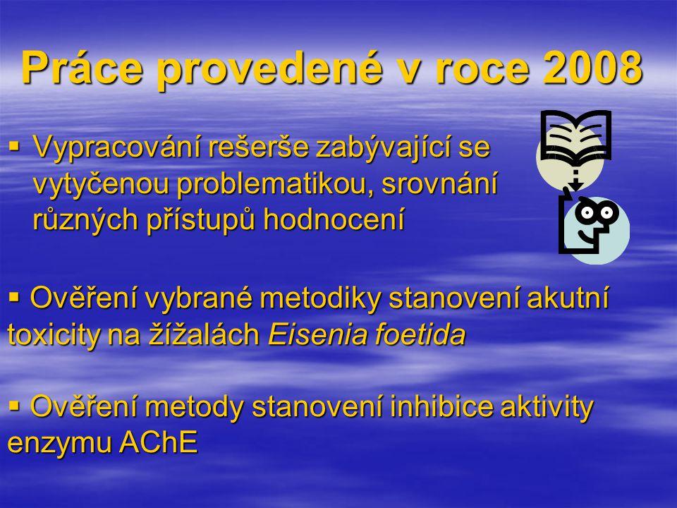 Práce provedené v roce 2008  Vypracování rešerše zabývající se vytyčenou problematikou, srovnání různých přístupů hodnocení  Ověření vybrané metodiky stanovení akutní toxicity na žížalách Eisenia foetida  Ověření metody stanovení inhibice aktivity enzymu AChE