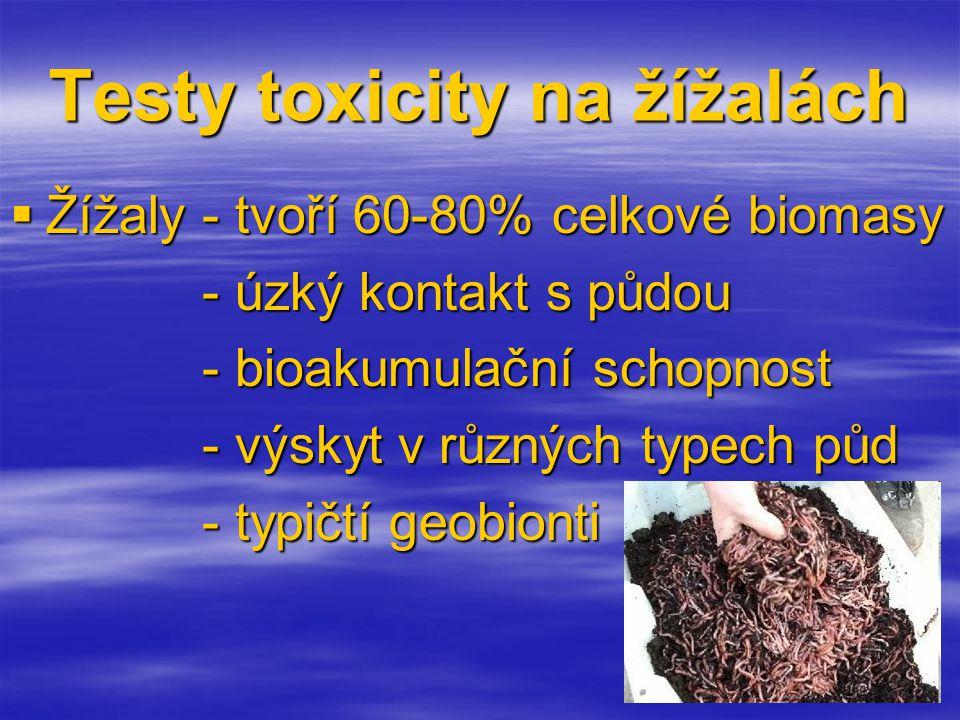 Testy toxicity na žížalách  Žížaly- tvoří 60-80% celkové biomasy - úzký kontakt s půdou - bioakumulační schopnost - výskyt v různých typech půd - typ