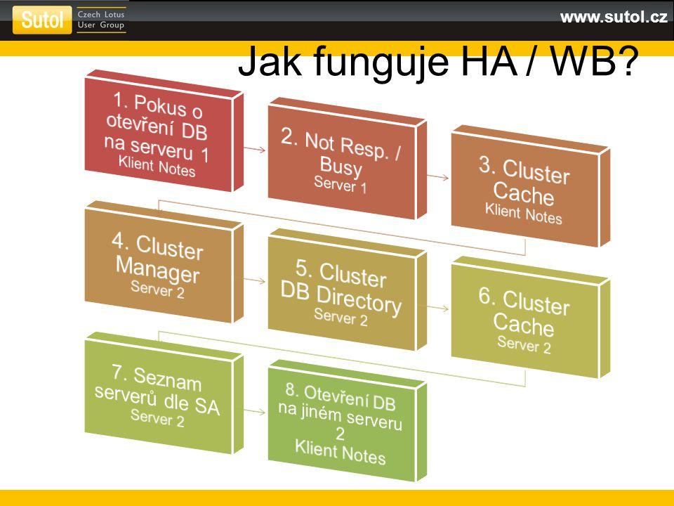 www.sutol.cz Jak funguje HA / WB?