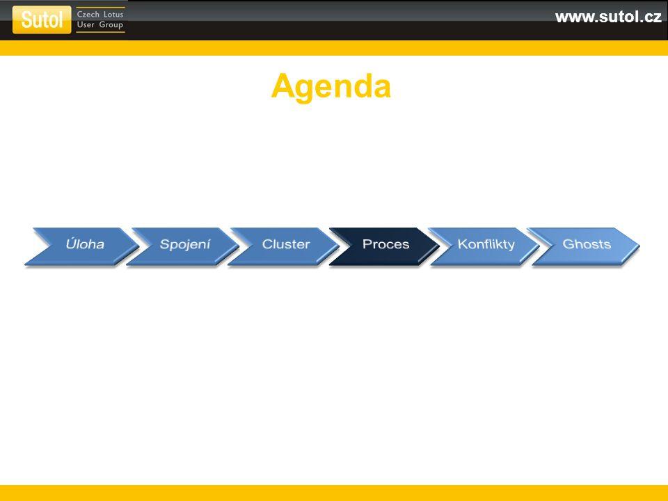 www.sutol.cz Agenda