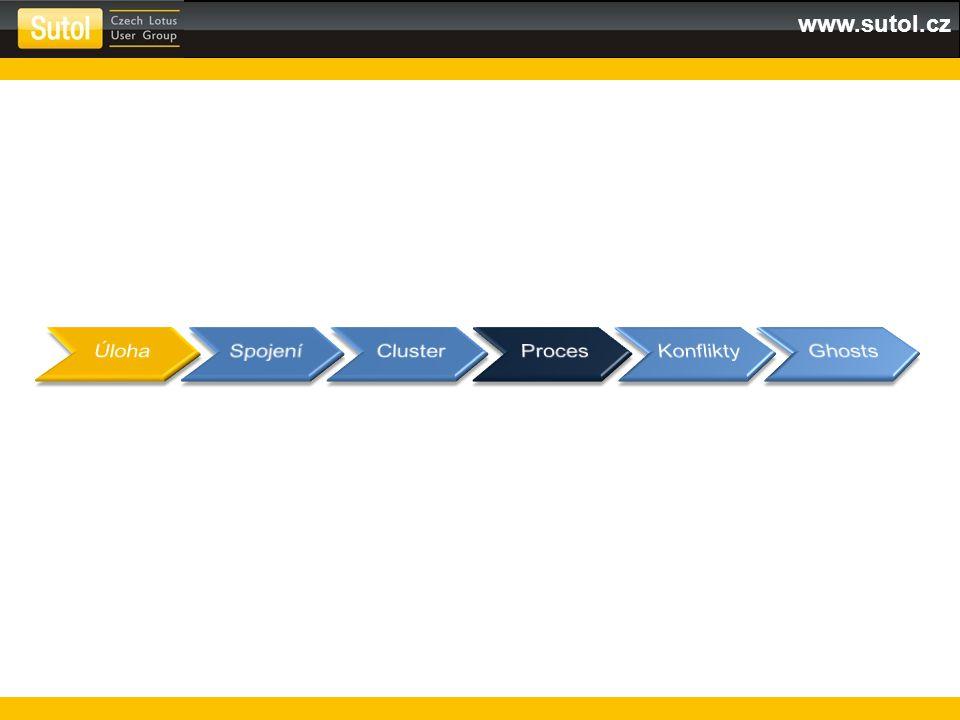 """Do kopie pohledu Connections stačí vložit první sloupec zobrazující pole """"Filename a nastavit jej jako kategorizovaný."""