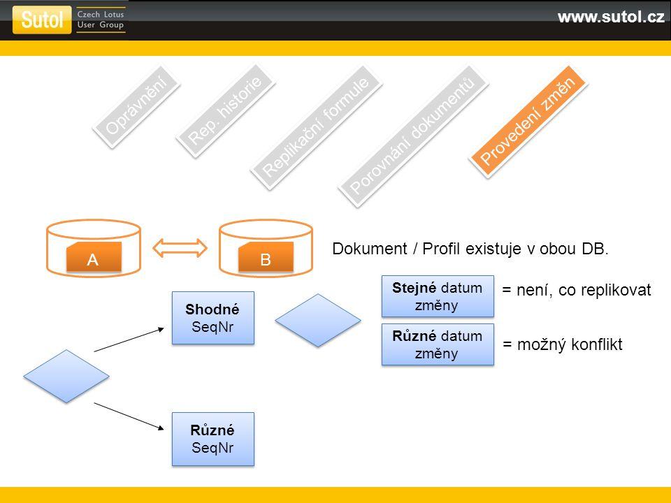 www.sutol.cz Oprávnění Rep. historie Replikační formule Porovnání dokumentů Provedení změn A A B B Dokument / Profil existuje v obou DB. Stejné datum