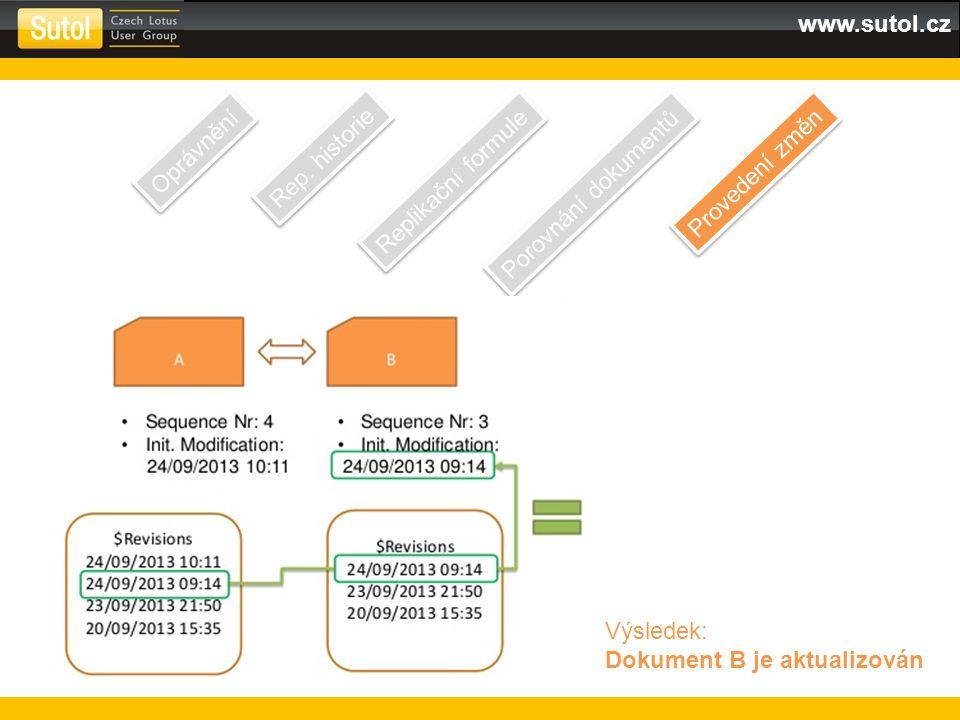 www.sutol.cz Oprávnění Rep. historie Replikační formule Porovnání dokumentů Provedení změn Výsledek: Dokument B je aktualizován