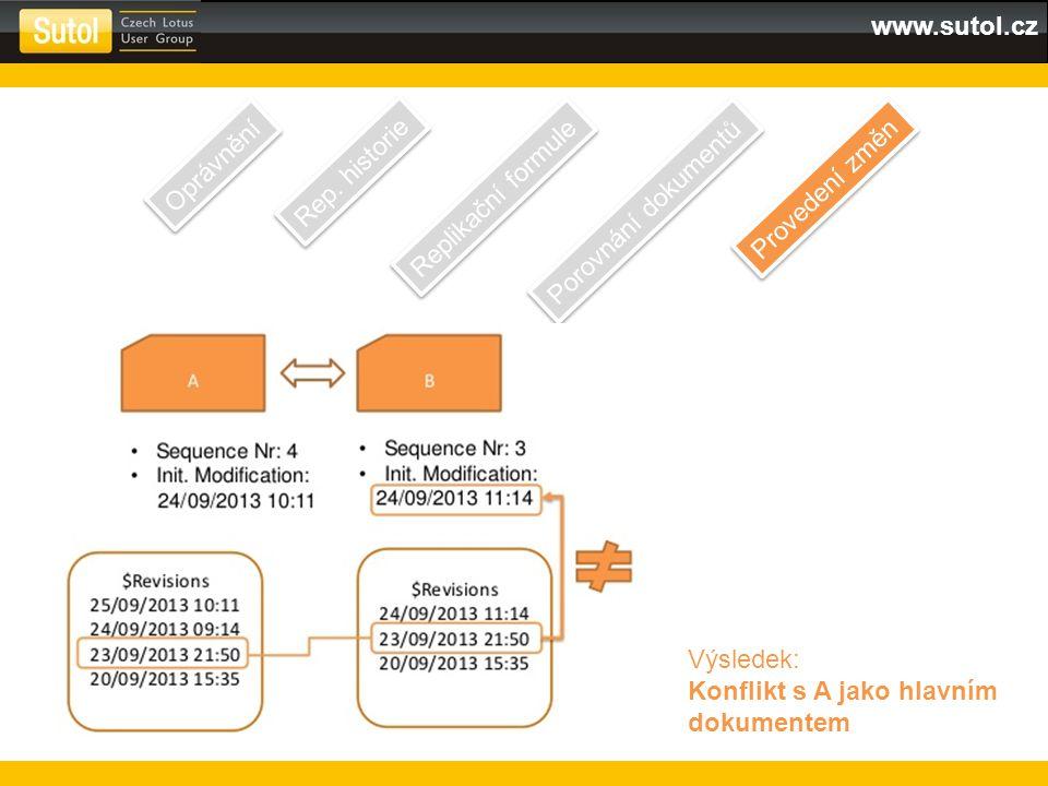 www.sutol.cz Oprávnění Rep. historie Replikační formule Porovnání dokumentů Provedení změn Výsledek: Konflikt s A jako hlavním dokumentem
