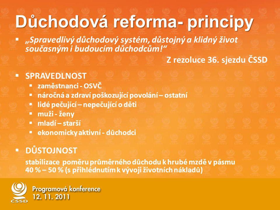 """Důchodová reforma- principy  """"Spravedlivý důchodový systém, důstojný a klidný život současným i budoucím důchodcům! Z rezoluce 36."""