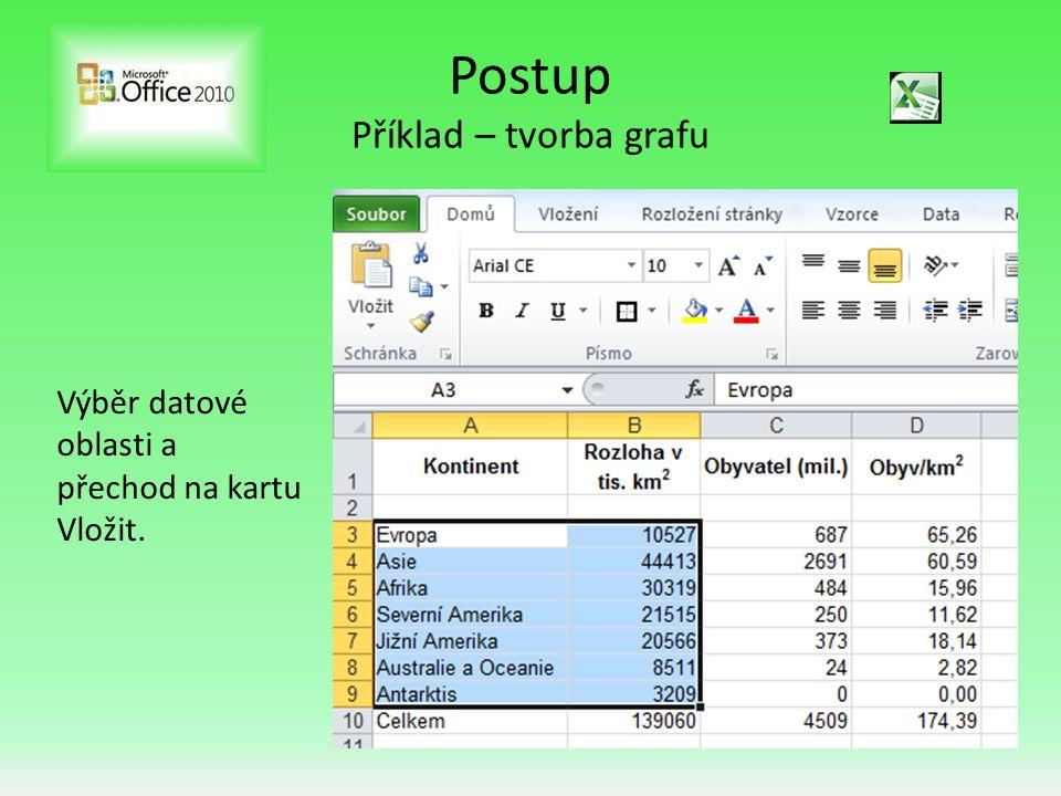 Postup Příklad – tvorba grafu Výběr datové oblasti a přechod na kartu Vložit.