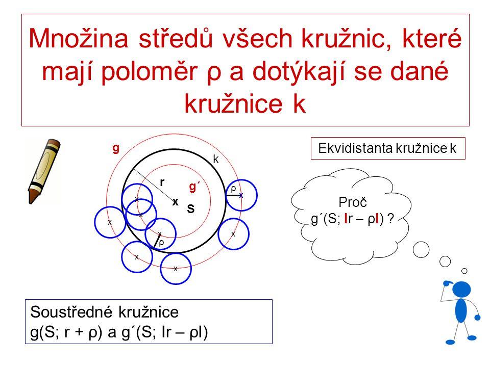 Množina středů všech kružnic, které mají poloměr ρ a dotýkají se dané kružnice k Soustředné kružnice g(S; r + ρ) a g´(S; Ir – ρI) x r S x k ρ x x x x