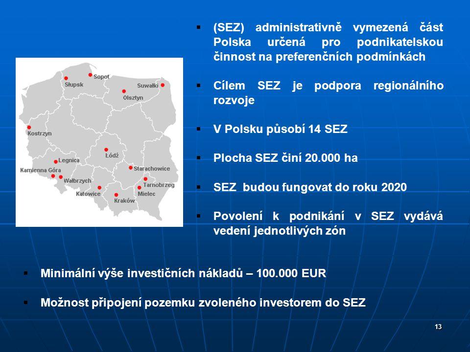 13  (SEZ) administrativně vymezená část Polska určená pro podnikatelskou činnost na preferenčních podmínkách  Cílem SEZ je podpora regionálního rozv