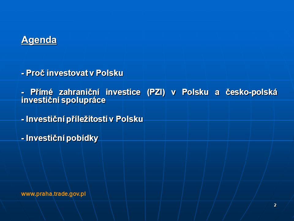 2 Agenda - Proč investovat v Polsku - Přímé zahraniční investice (PZI) v Polsku a česko-polská investiční spolupráce - Investiční příležitosti v Polsk