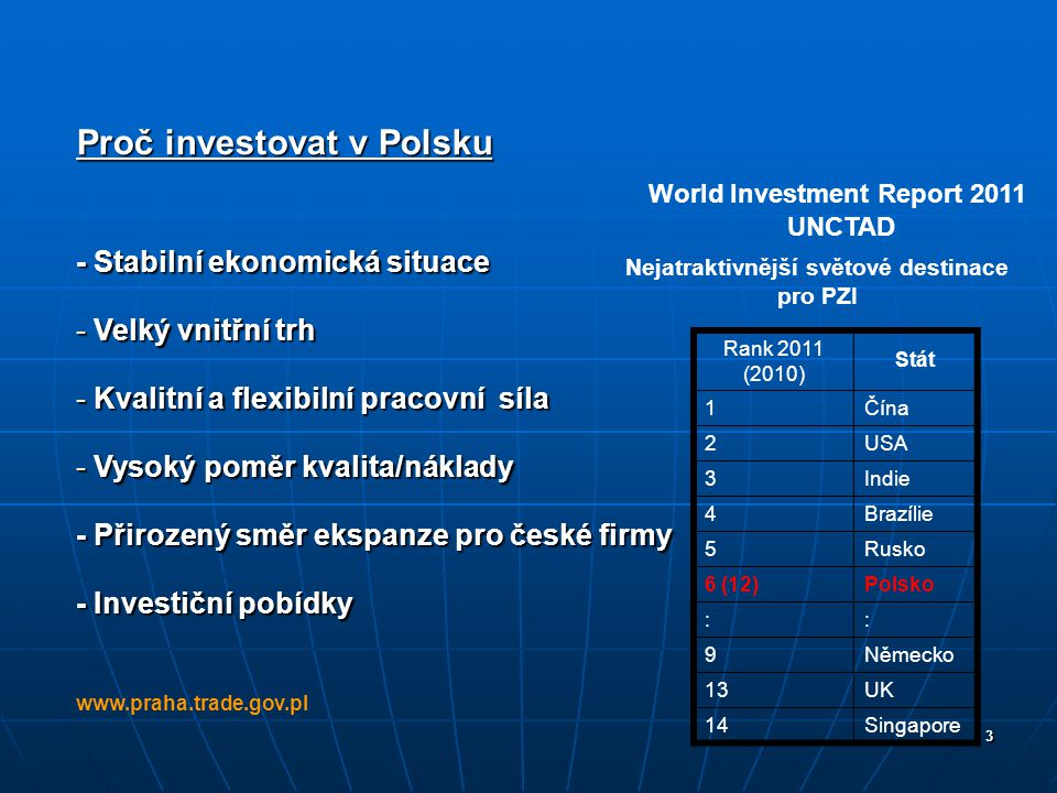 3 Proč investovat v Polsku - Stabilní ekonomická situace - Velký vnitřní trh - Kvalitní a flexibilní pracovní síla - Vysoký poměr kvalita/náklady - Př