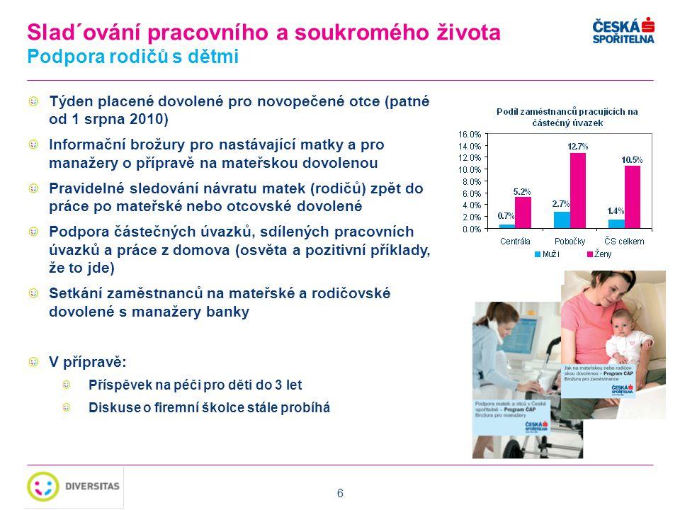 6 Týden placené dovolené pro novopečené otce (patné od 1 srpna 2010) Informační brožury pro nastávající matky a pro manažery o přípravě na mateřskou d