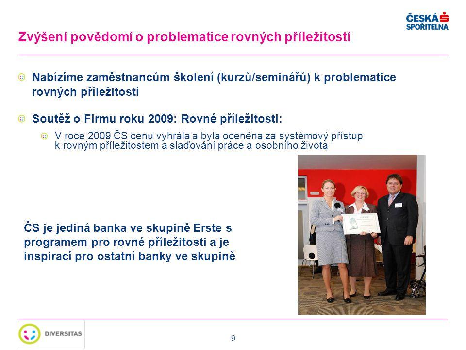 9 Nabízíme zaměstnancům školení (kurzů/seminářů) k problematice rovných příležitostí Soutěž o Firmu roku 2009: Rovné příležitosti: V roce 2009 ČS cenu