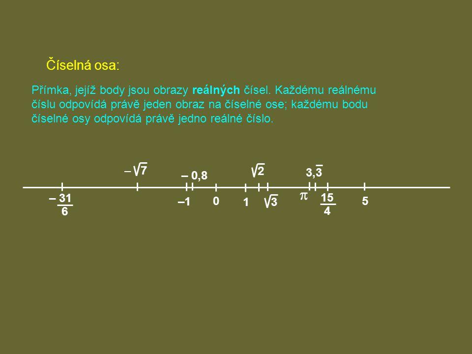 Číselná osa: Přímka, jejíž body jsou obrazy reálných čísel. Každému reálnému číslu odpovídá právě jeden obraz na číselné ose; každému bodu číselné osy