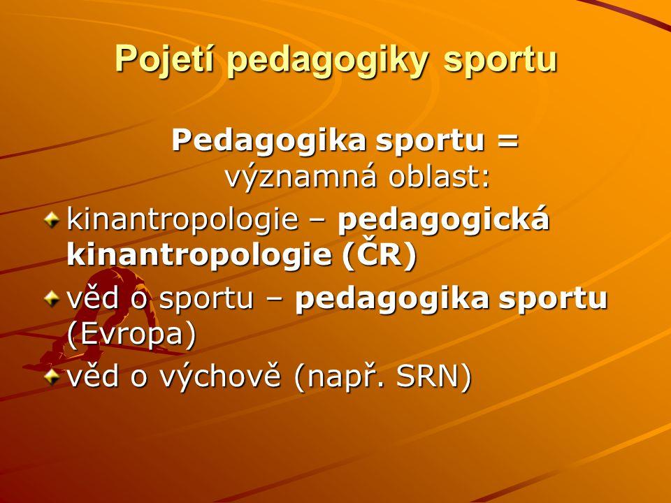 Pojetí pedagogiky sportu Pedagogika sportu = významná oblast: kinantropologie – pedagogická kinantropologie (ČR) věd o sportu – pedagogika sportu (Evr