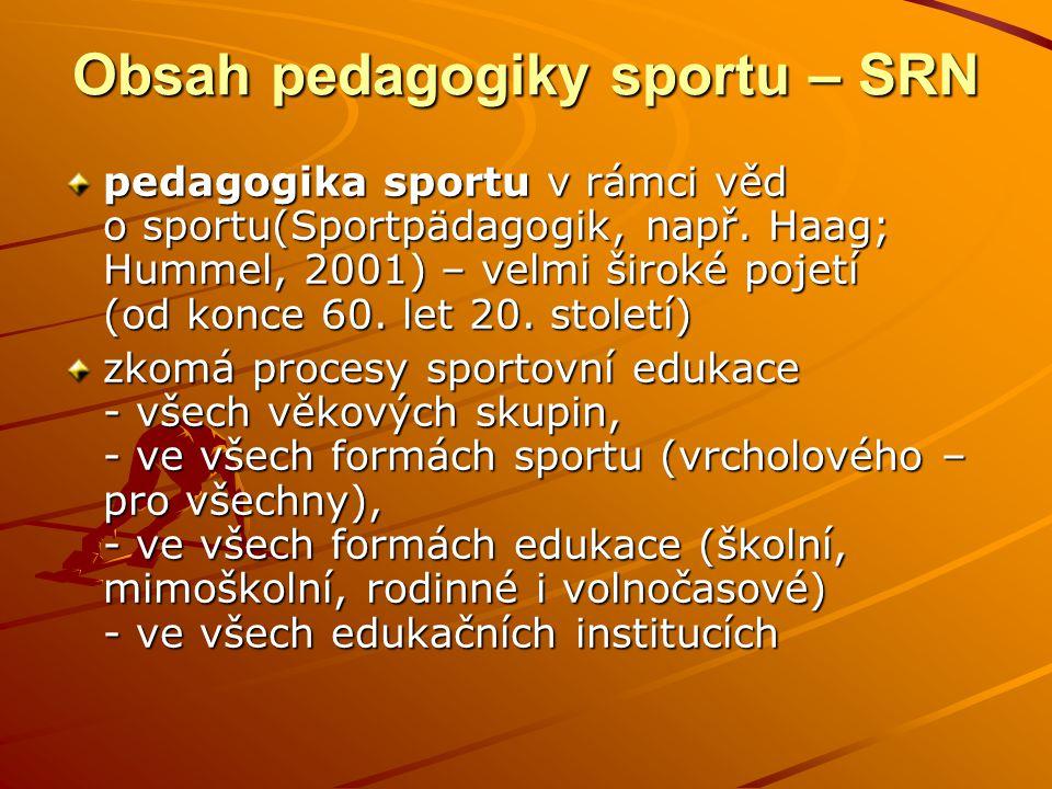 Obsah pedagogiky sportu – SRN pedagogika sportu v rámci věd o sportu(Sportpädagogik, např. Haag; Hummel, 2001) – velmi široké pojetí (od konce 60. let