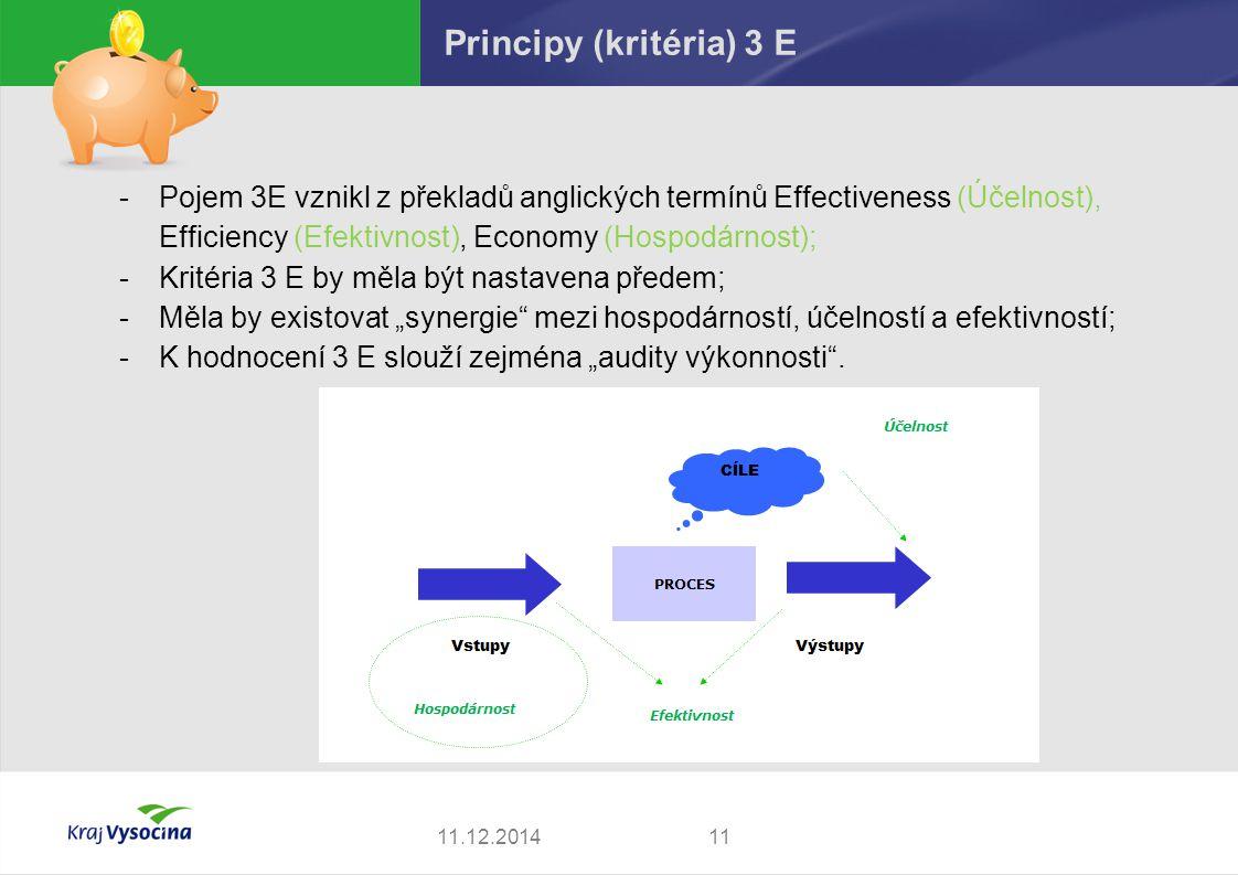 Principy (kritéria) 3 E -Pojem 3E vznikl z překladů anglických termínů Effectiveness (Účelnost), Efficiency (Efektivnost), Economy (Hospodárnost); -Kr