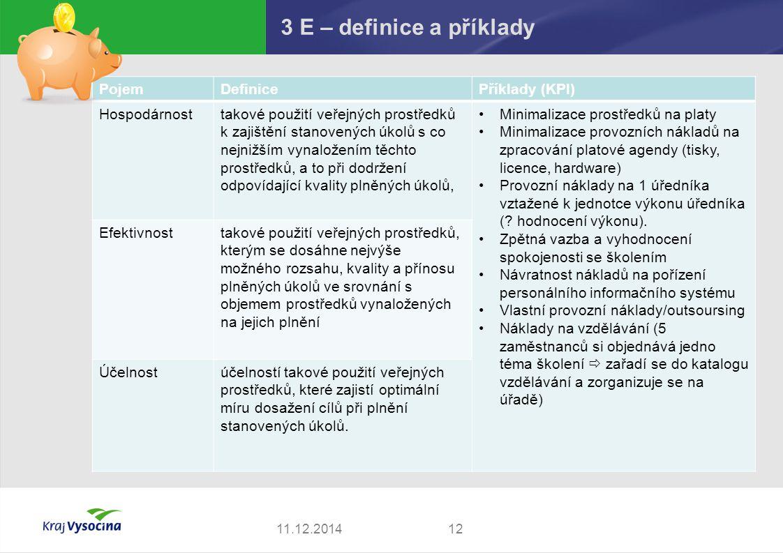 3 E – definice a příklady 1211.12.2014 PojemDefinicePříklady (KPI) Hospodárnosttakové použití veřejných prostředků k zajištění stanovených úkolů s co