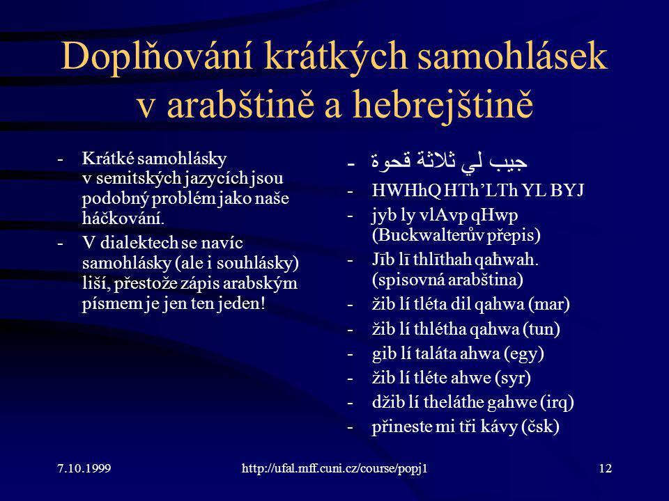 Doplňování krátkých samohlásek v arabštině a hebrejštině -Krátké samohlásky v semitských jazycích jsou podobný problém jako naše háčkování.