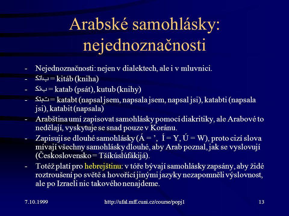 Arabské samohlásky: nejednoznačnosti -Nejednoznačnosti: nejen v dialektech, ale i v mluvnici. -ﺏﺎﺘﻛ = kitáb (kniha) -ﺐﺘﻛ = katab (psát), kutub (knihy)