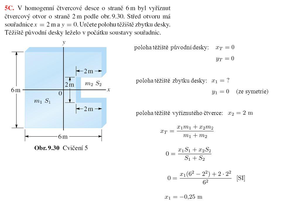 poloha těžiště původní desky: poloha těžiště vyříznutého čtverce: poloha těžiště zbytku desky: (ze symetrie)