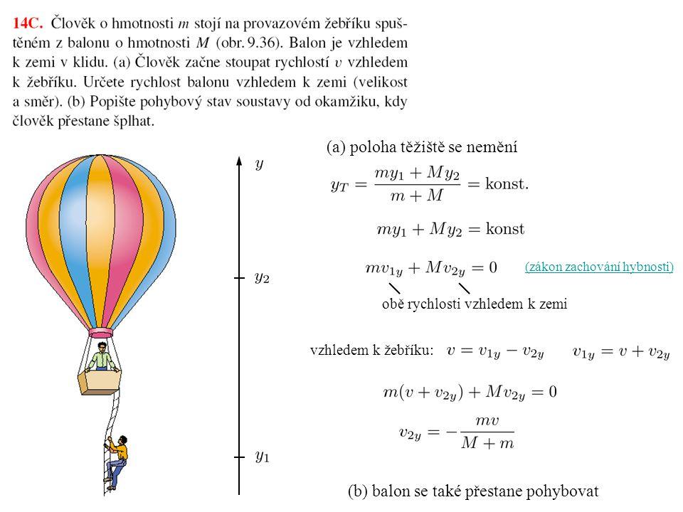 (a) poloha těžiště se nemění obě rychlosti vzhledem k zemi (b) balon se také přestane pohybovat vzhledem k žebříku: (zákon zachování hybnosti)