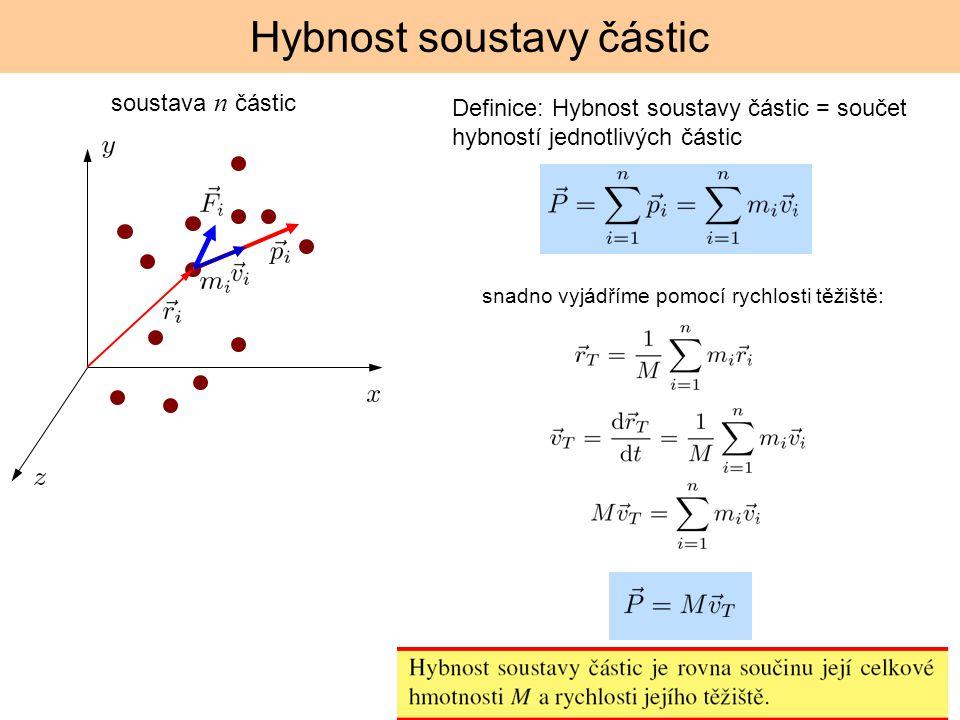 Hybnost soustavy částic soustava n částic Definice: Hybnost soustavy částic = součet hybností jednotlivých částic snadno vyjádříme pomocí rychlosti tě
