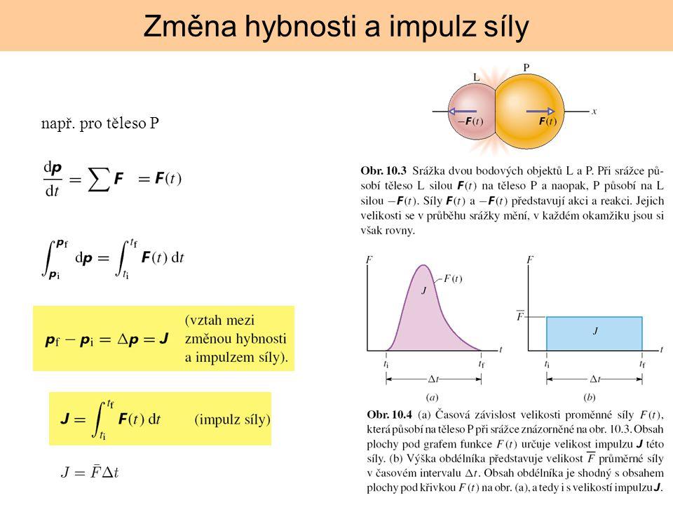 Změna hybnosti a impulz síly např. pro těleso P
