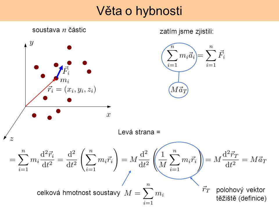 Věta o hybnosti soustava n částic zatím jsme zjistili: Levá strana = celková hmotnost soustavy polohový vektor těžiště (definice)