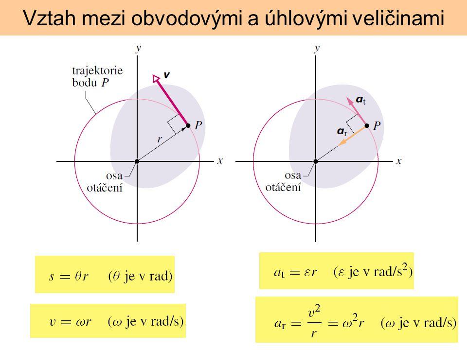 Vztah mezi obvodovými a úhlovými veličinami