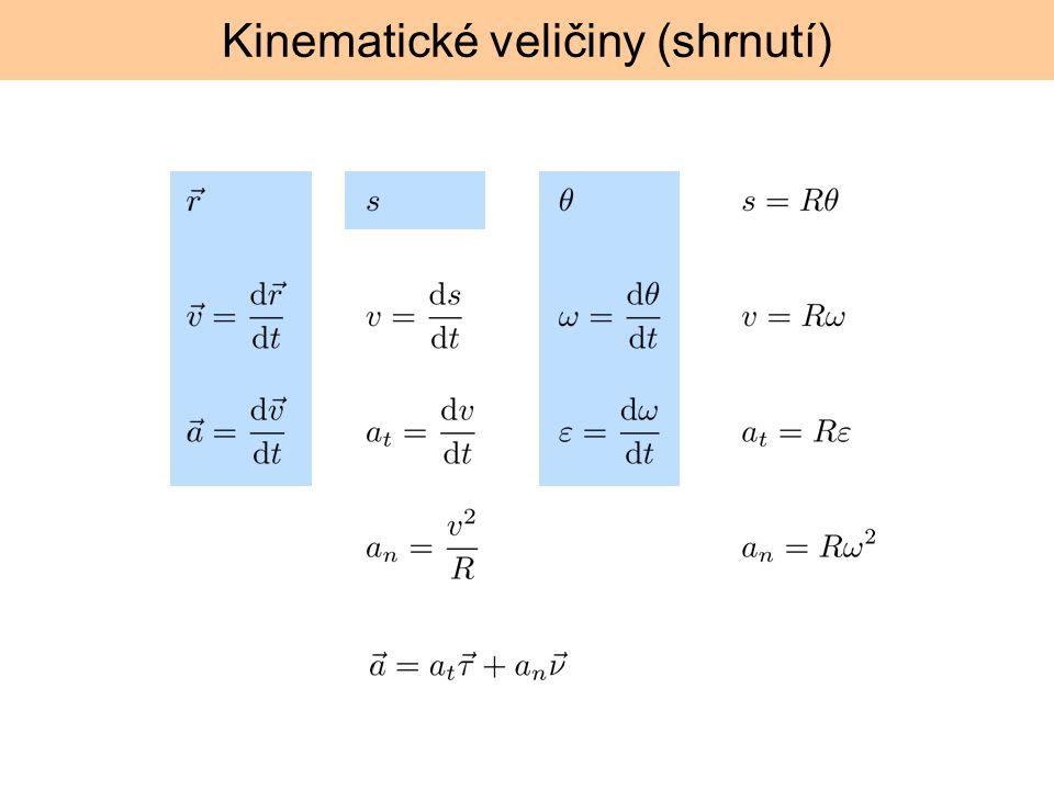 Kinematické veličiny (shrnutí)