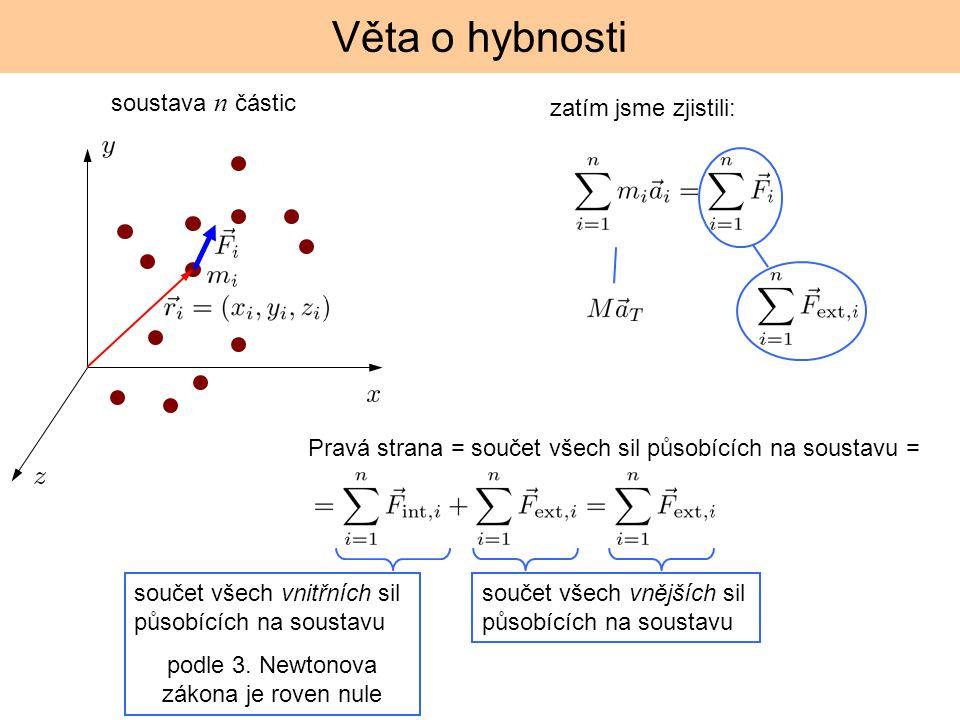 Věta o hybnosti soustava n částic zatím jsme zjistili: Pravá strana = součet všech sil působících na soustavu = součet všech vnějších sil působících n