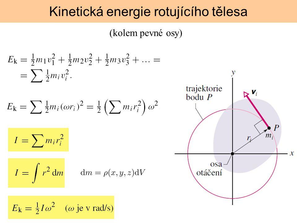 Kinetická energie rotujícího tělesa (kolem pevné osy) mimi i i