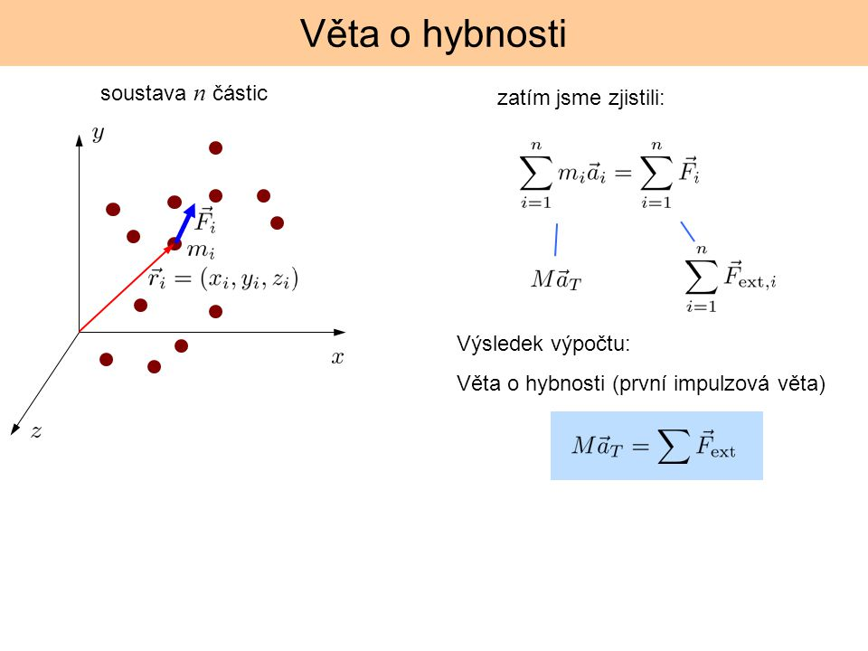 Věta o hybnosti soustava n částic zatím jsme zjistili: Výsledek výpočtu: Věta o hybnosti (první impulzová věta)