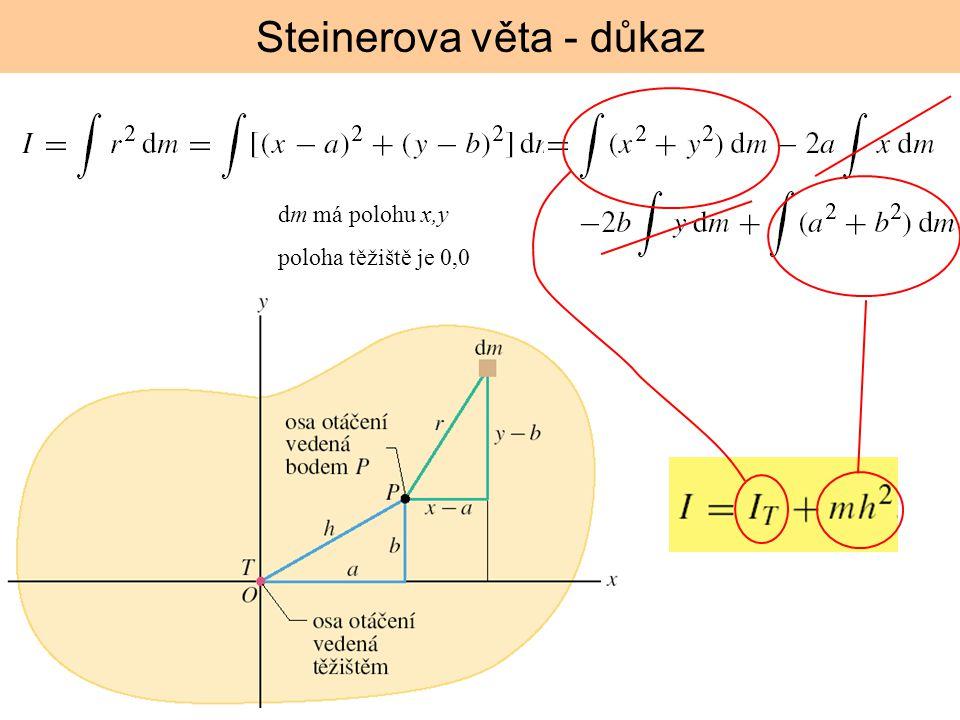 Steinerova věta - důkaz dm má polohu x,y poloha těžiště je 0,0