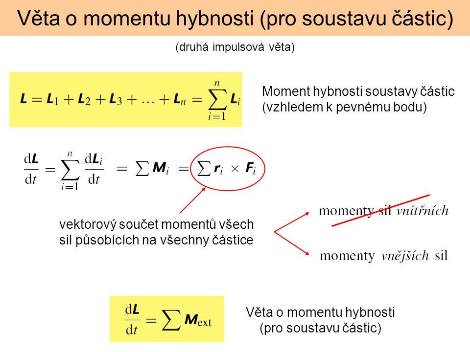 (druhá impulsová věta) vektorový součet momentů všech sil působících na všechny částice Věta o momentu hybnosti (pro soustavu částic) Moment hybnosti