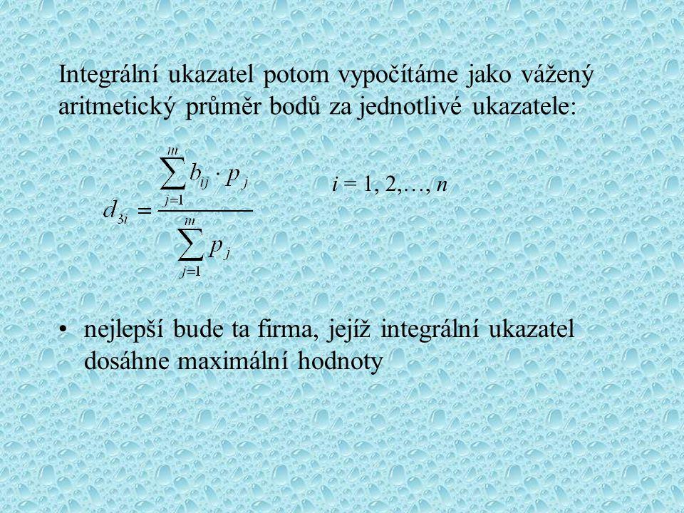 Integrální ukazatel potom vypočítáme jako vážený aritmetický průměr bodů za jednotlivé ukazatele: nejlepší bude ta firma, jejíž integrální ukazatel dosáhne maximální hodnoty i = 1, 2,…, n