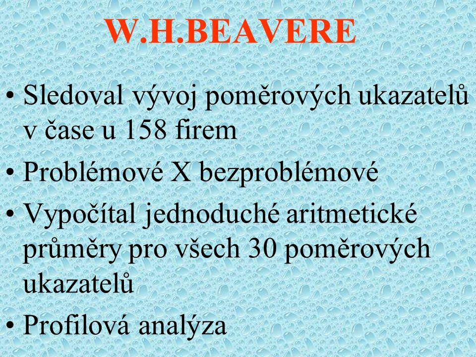 W.H.BEAVERE Sledoval vývoj poměrových ukazatelů v čase u 158 firem Problémové X bezproblémové Vypočítal jednoduché aritmetické průměry pro všech 30 poměrových ukazatelů Profilová analýza