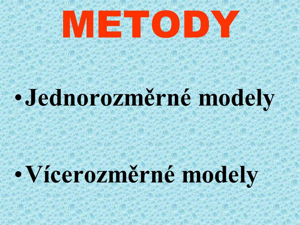 METODY Jednorozměrné modely Vícerozměrné modely